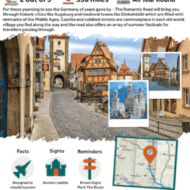 10 remarkable European road trips [infographic]